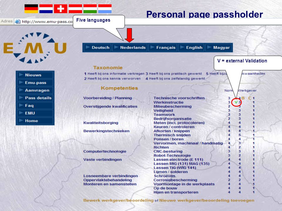 André van der Leest Personal page passholder Five languages V = external Validation