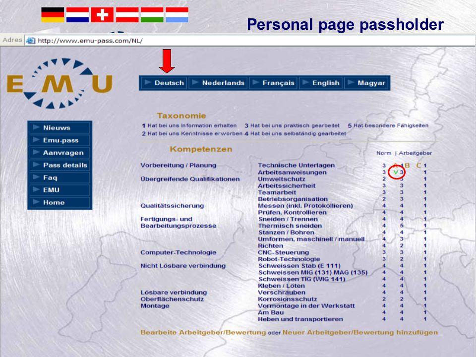 André van der Leest Personal page passholder
