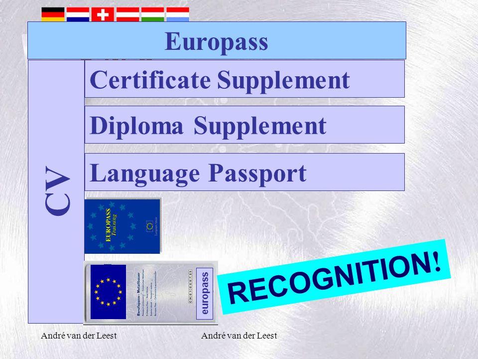 André van der Leest CV Diploma Supplement Language Passport Certificate Supplement europass RECOGNITION .
