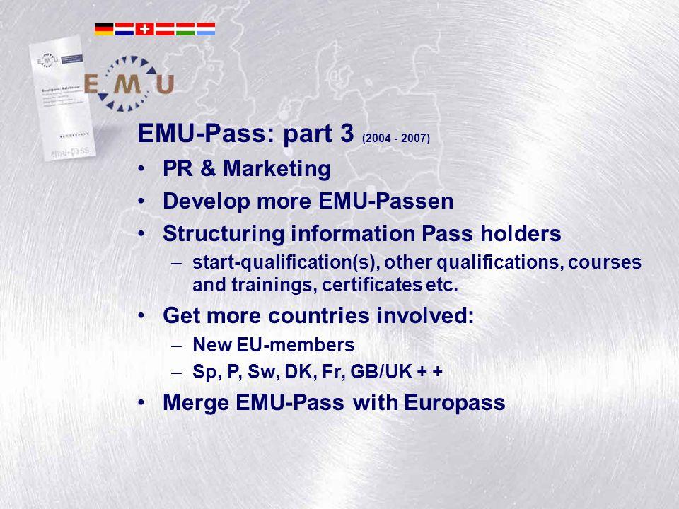 André van der Leest EMU-Pass: part 3 (2004 - 2007) PR & Marketing Develop more EMU-Passen Structuring information Pass holders –start-qualification(s), other qualifications, courses and trainings, certificates etc.