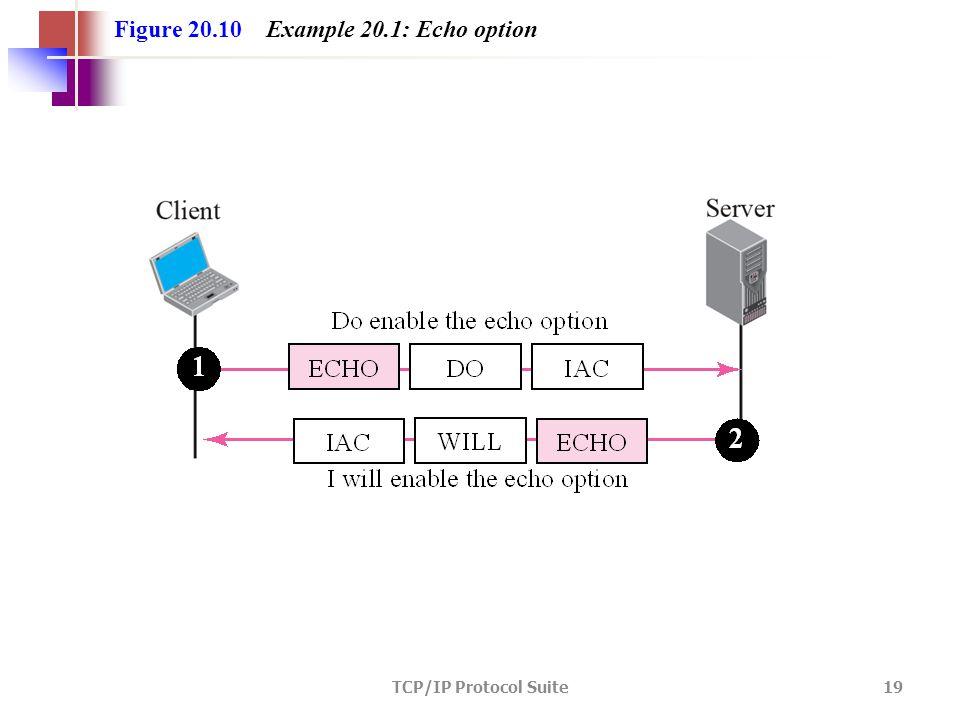 TCP/IP Protocol Suite 19 Figure 20.10 Example 20.1: Echo option