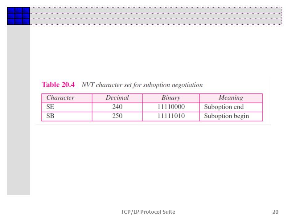 TCP/IP Protocol Suite 20