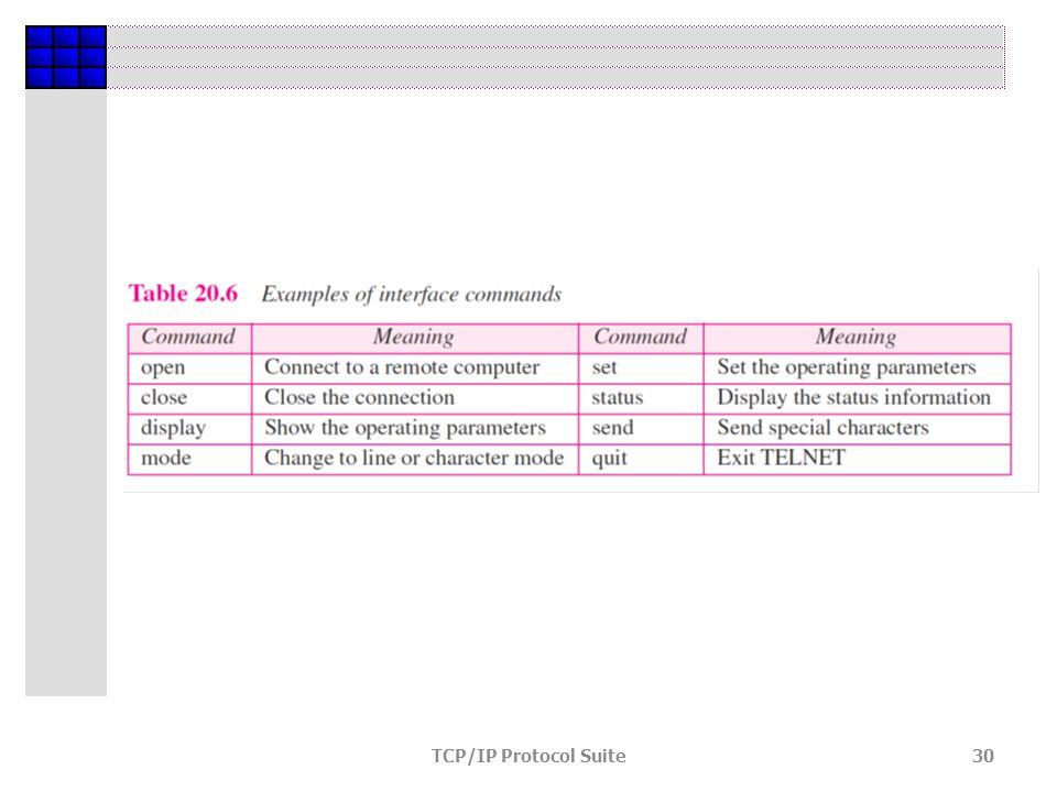 TCP/IP Protocol Suite 30