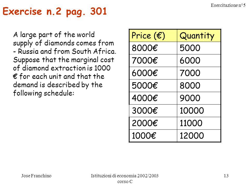 Esercitazione n°5 Jose FranchinoIstituzioni di economia 2002/2003 corso C 13 Exercise n.2 pag.