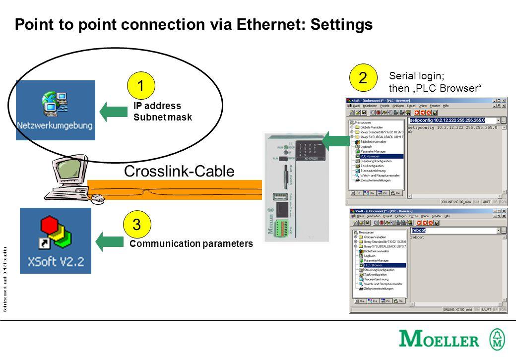 "Schutzvermerk nach DIN 34 beachten Point to point connection via Ethernet: Settings Crosslink-Cable IP address Subnet mask Communication parameters 1 3 2 Serial login; then ""PLC Browser"
