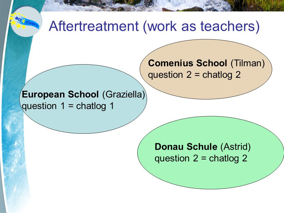 Aftertreatment (work as teachers) Analyze the chat protocol and identify the best ideas by oral discussion.
