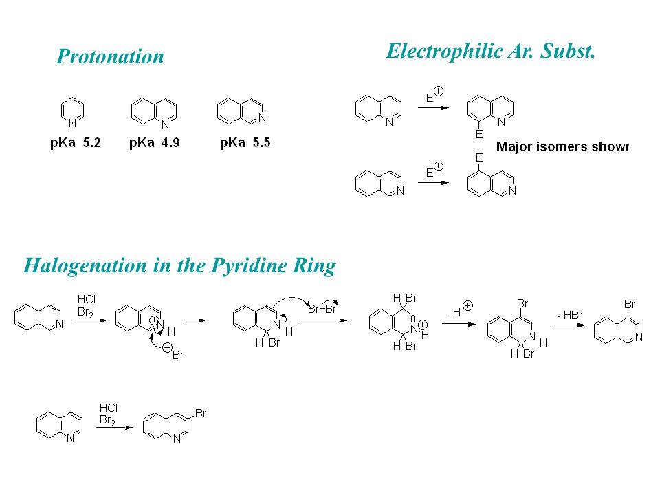 Nucleophilic Addition - Nucleophilic Ar.Subst.