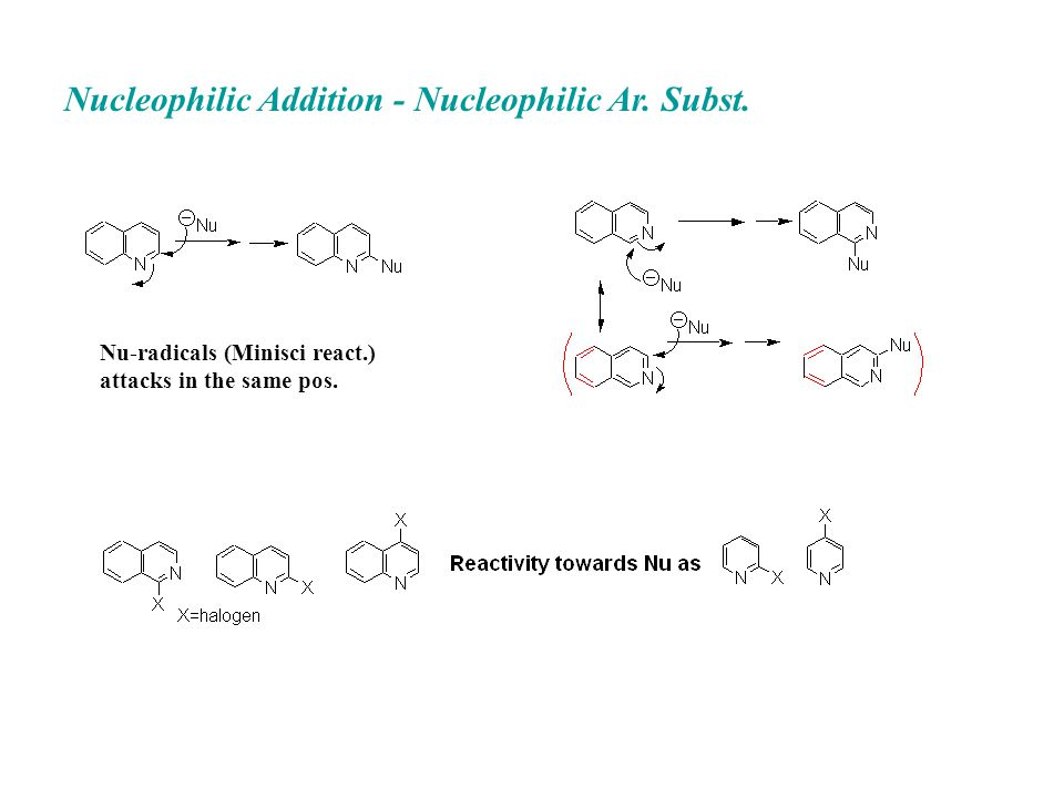 Nucleophilic Addition - Nucleophilic Ar. Subst.