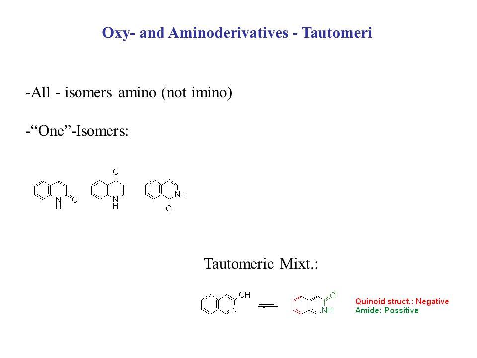Synthesis - Quinolines Synthesis - Isoquinolines