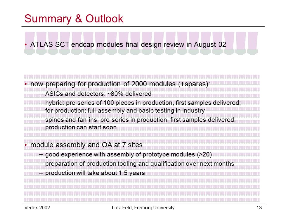 Vertex 2002Lutz Feld, Freiburg University13 Summary & Outlook ATLAS SCT endcap modules final design review in August 02 now preparing for production of 2000 modules (+spares): –ASICs and detectors: ~80% delivered –hybrid: pre-series of 100 pieces in production, first samples delivered; for production: full assembly and basic testing in industry –spines and fan-ins: pre-series in production, first samples delivered; production can start soon module assembly and QA at 7 sites –good experience with assembly of prototype modules (>20) –preparation of production tooling and qualification over next months –production will take about 1.5 years