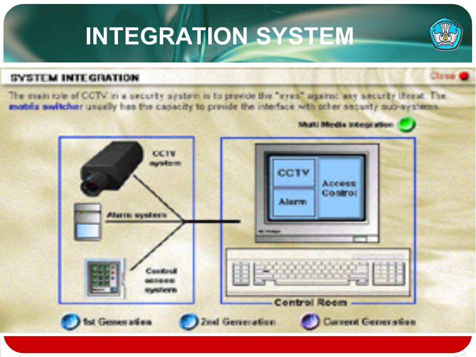 INTEGRATION SYSTEM
