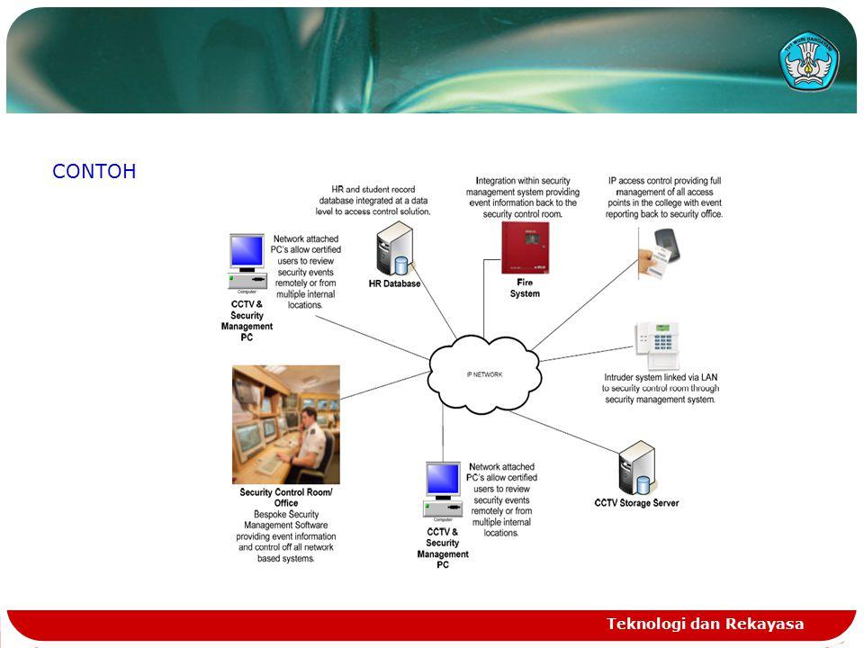 Teknologi dan Rekayasa CONTOH