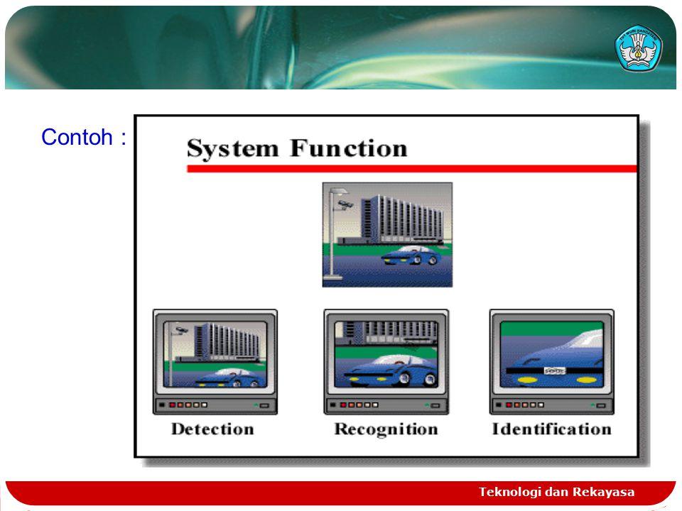 Teknologi dan Rekayasa Contoh :