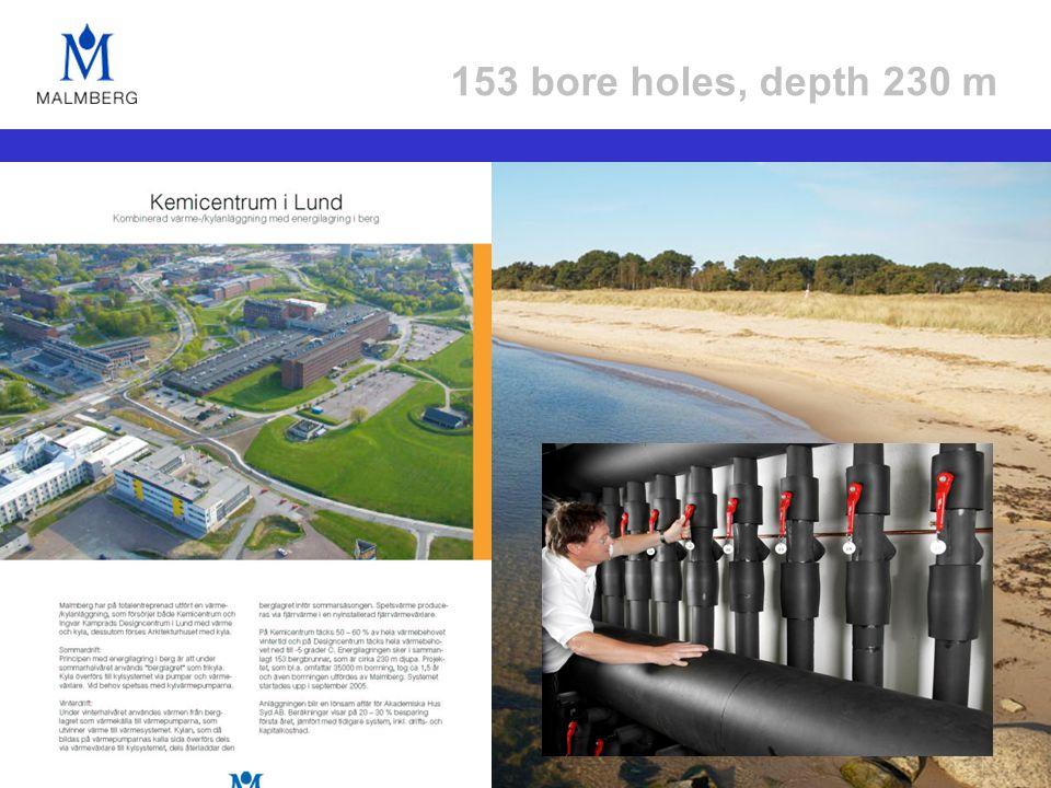 153 bore holes, depth 230 m