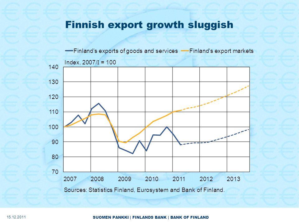 SUOMEN PANKKI | FINLANDS BANK | BANK OF FINLAND Finnish export growth sluggish 15.12.2011