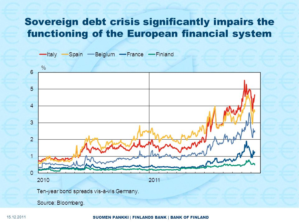 SUOMEN PANKKI | FINLANDS BANK | BANK OF FINLAND Sovereign debt crisis significantly impairs the functioning of the European financial system 15.12.201