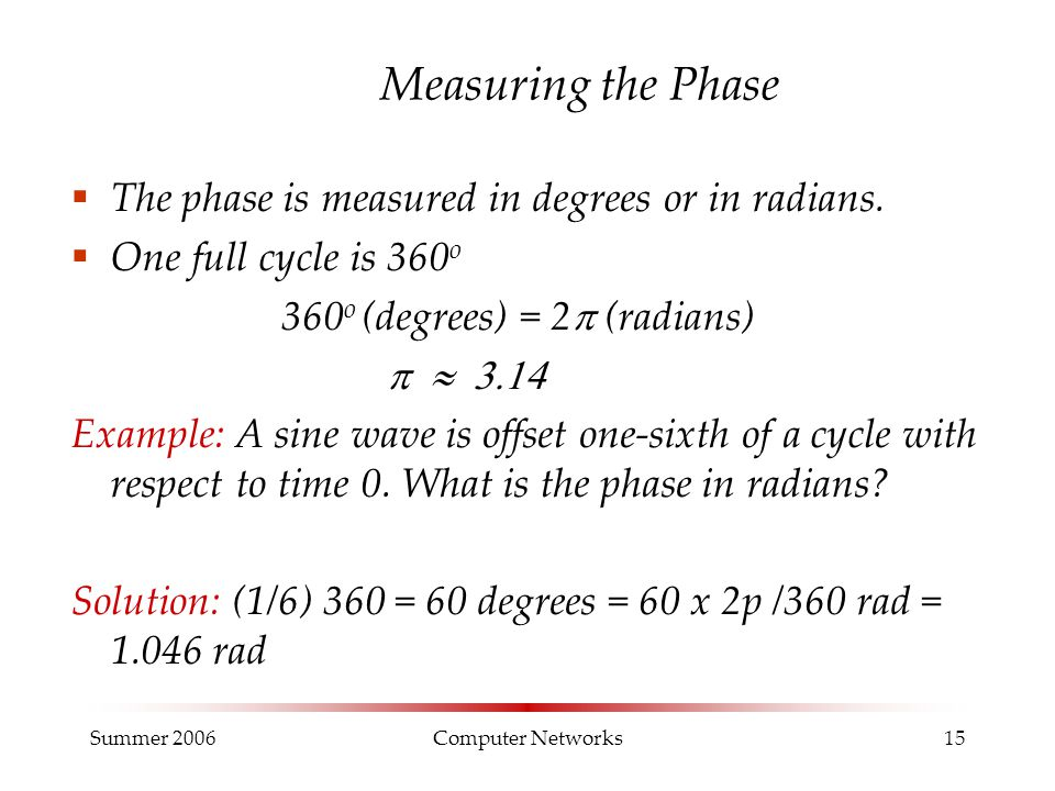 Summer 2006Computer Networks15 Measuring the Phase  The phase is measured in degrees or in radians.  One full cycle is 360 o 360 o (degrees) = 2  (