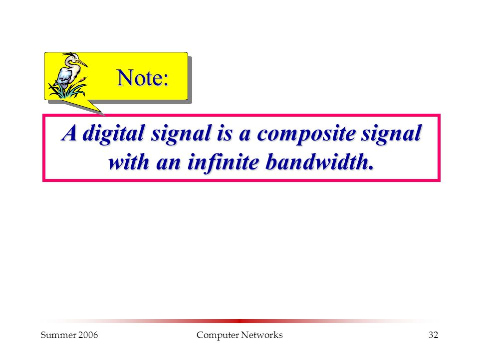 Summer 2006Computer Networks32 A digital signal is a composite signal with an infinite bandwidth. Note: