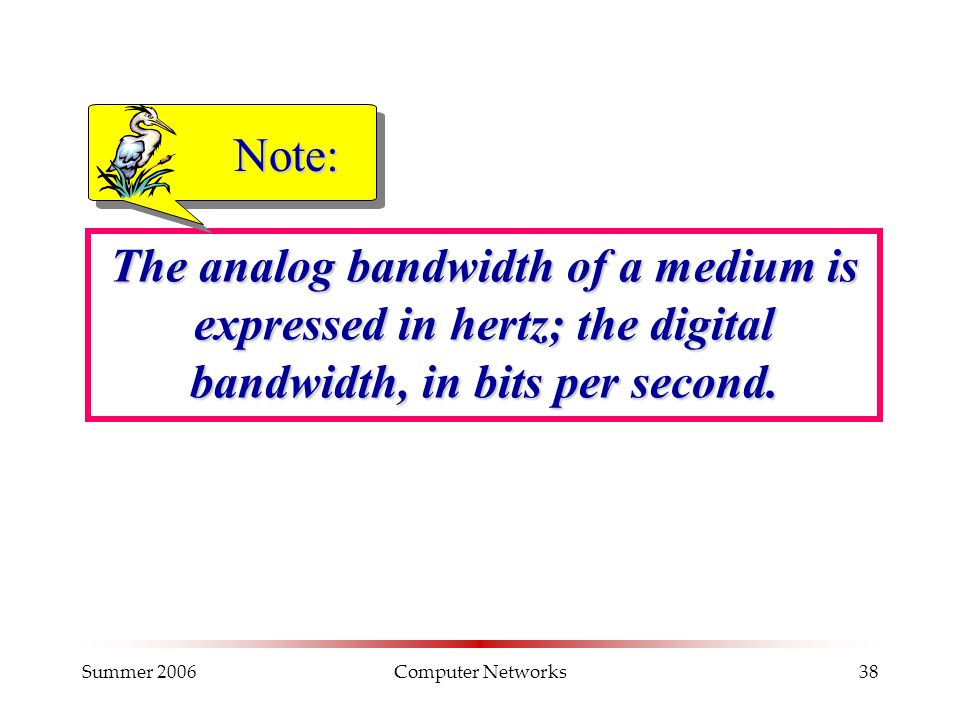 Summer 2006Computer Networks38 The analog bandwidth of a medium is expressed in hertz; the digital bandwidth, in bits per second. Note: