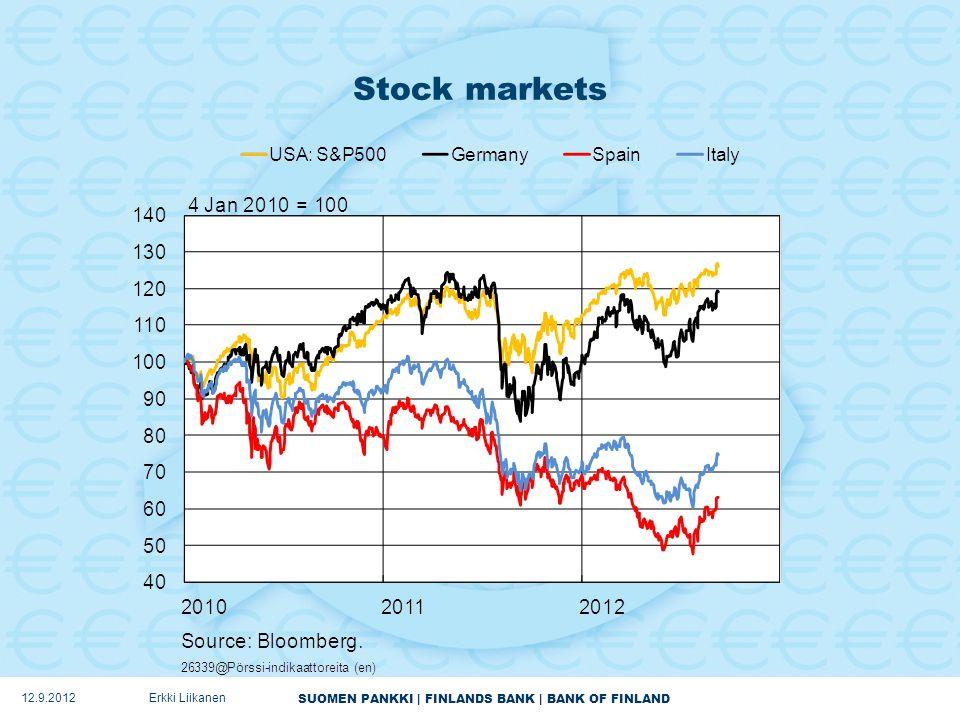 SUOMEN PANKKI | FINLANDS BANK | BANK OF FINLAND Stock markets 12.9.2012Erkki Liikanen