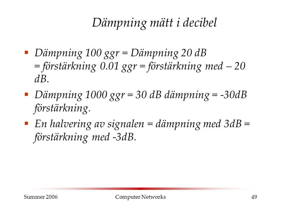 Summer 2006Computer Networks49 Dämpning mätt i decibel  Dämpning 100 ggr = Dämpning 20 dB = förstärkning 0.01 ggr = förstärkning med – 20 dB.