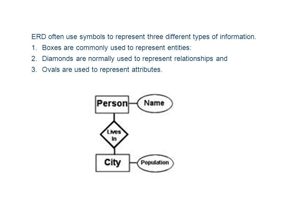 SOURCE: http://erw.dsi.unimi.it/diagram.html