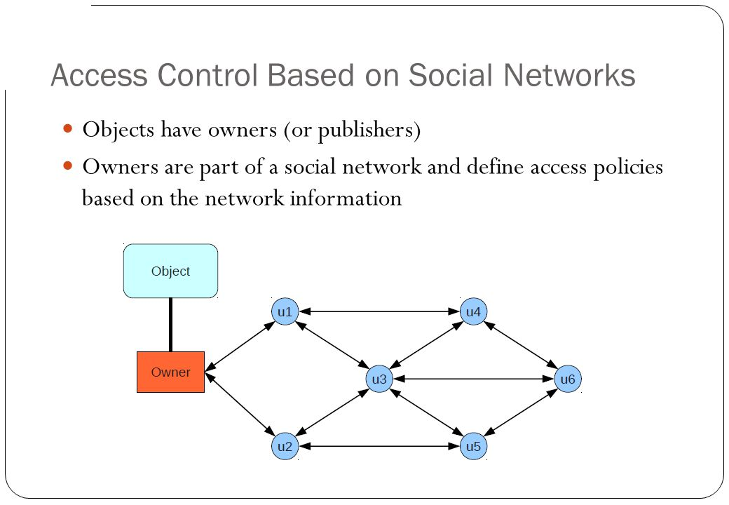 Access Control Based on Social Networks Objects have owners (or publishers) Owners are part of a social network and define access policies based on the network information