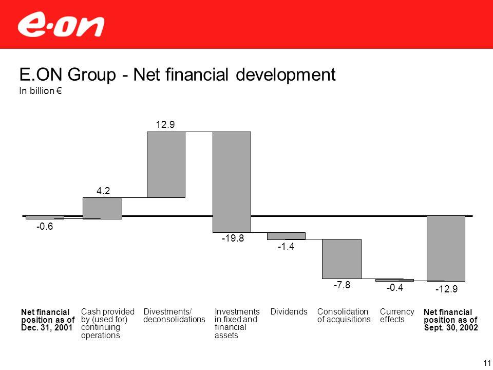 E.ON Group - Net financial development In billion € 11 Net financial position as of Dec. 31, 2001 Net financial position as of Sept. 30, 2002 Cash pro