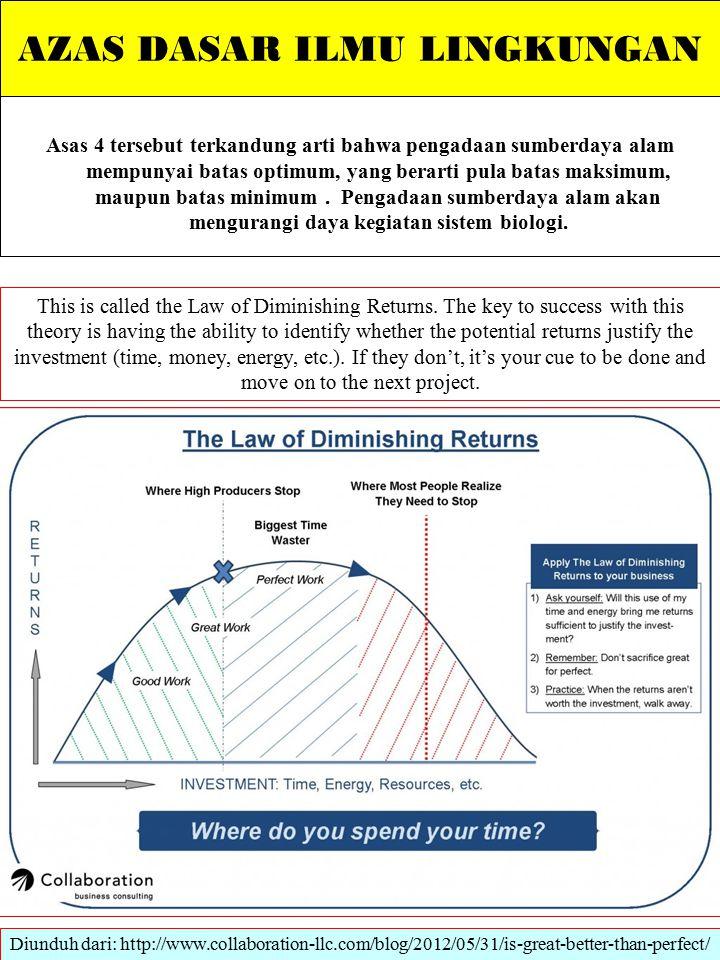 AZAS DASAR ILMU LINGKUNGAN Asas 4 tersebut terkandung arti bahwa pengadaan sumberdaya alam mempunyai batas optimum, yang berarti pula batas maksimum, maupun batas minimum.