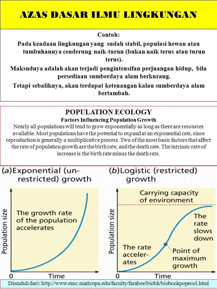 AZAS DASAR ILMU LINGKUNGAN Contoh: Pada keadaan lingkungan yang sudah stabil, populasi hewan atau tumbuhannya cenderung naik-turun (bukan naik terus atau turun terus).