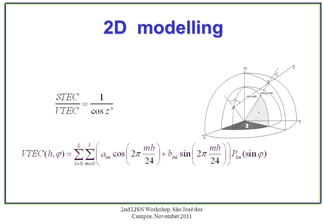 2nd LISN Workshop. São José dos Campos. November 2011 2D modelling 2D modelling