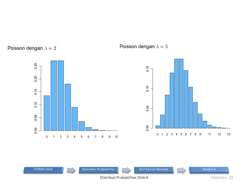 Distribusi Probabilitas DiskritHalaman - 15