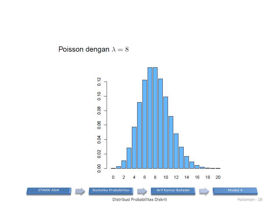 Distribusi Probabilitas DiskritHalaman - 16