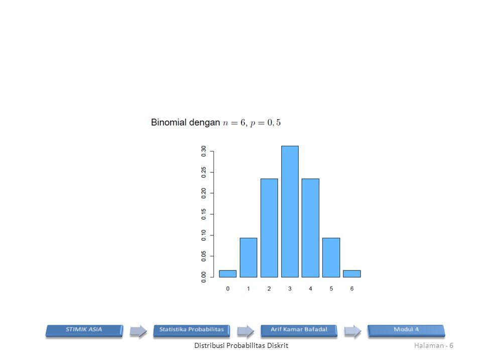 Distribusi Probabilitas DiskritHalaman - 6