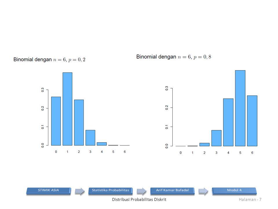 Distribusi Probabilitas DiskritHalaman - 7