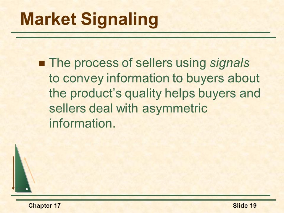 Chapter 17Slide 19 Market Signaling The process of sellers using signals to convey information to buyers about the product's quality helps buyers and