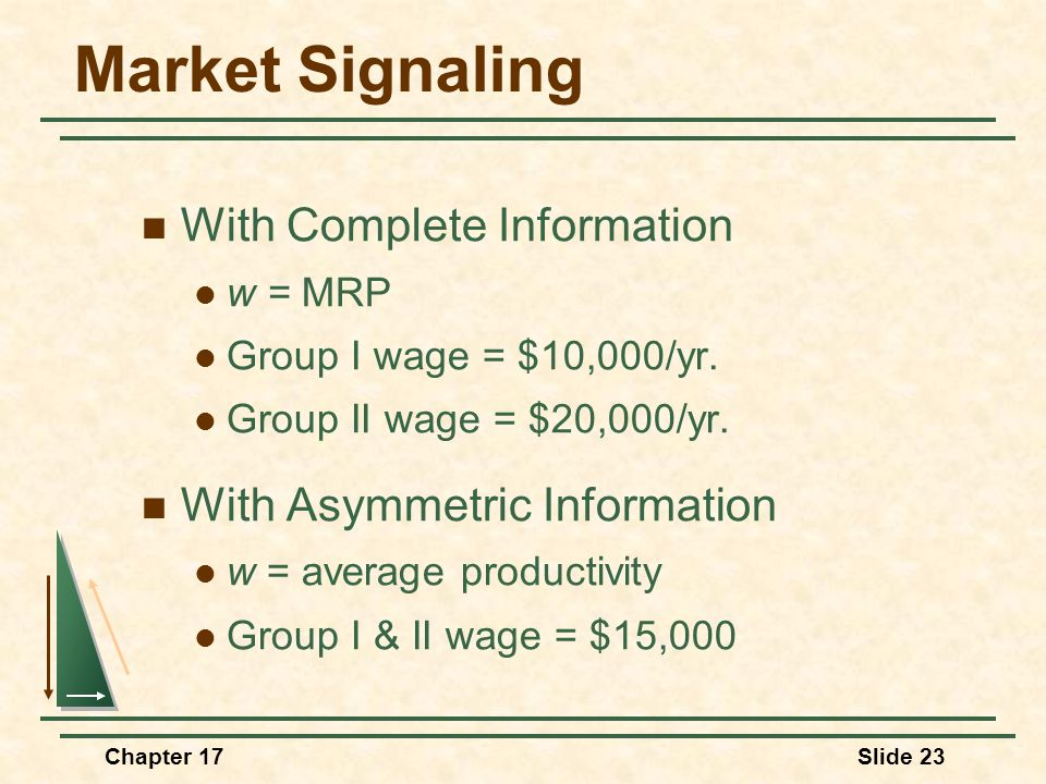 Chapter 17Slide 24 Market Signaling Signaling With Education to Reduce Asymmetric Information y = education index (years of higher education) C = cost of attaining educational level y Group I--C I (y) = $40,000y Group II--C II (y) = $20,000y