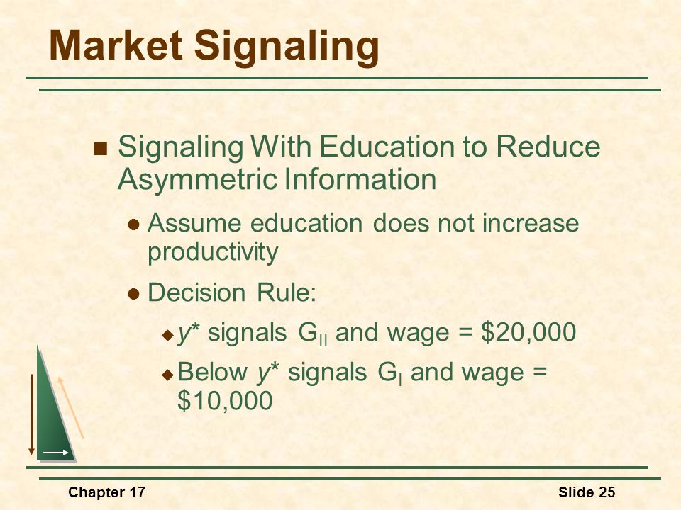 Chapter 17Slide 25 Market Signaling Signaling With Education to Reduce Asymmetric Information Assume education does not increase productivity Decision