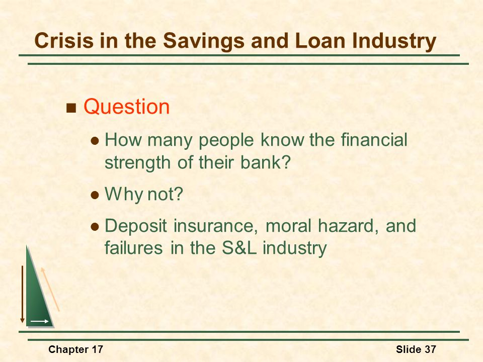 Chapter 17Slide 37 Crisis in the Savings and Loan Industry Question How many people know the financial strength of their bank? Why not? Deposit insura