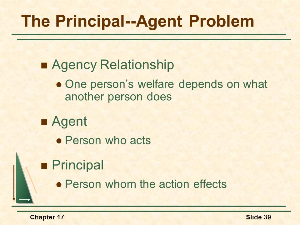 Chapter 17Slide 39 The Principal--Agent Problem Agency Relationship One person's welfare depends on what another person does Agent Person who acts Pri