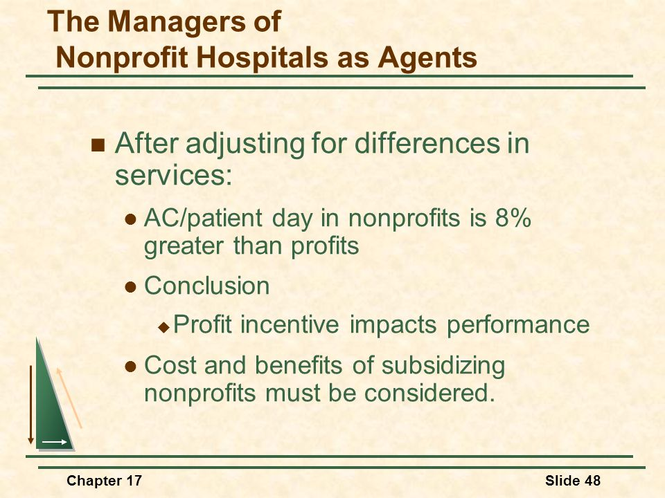 Chapter 17Slide 49 Incentives in the Principal-Agent Framework Designing a reward system to align the principal and agent's goals--an example  Watch manufacturer  Uses labor and machinery  Owners goal is to maximize profit  Machine repairperson can influence reliability of machines and profits The Managers of Nonprofit Hospitals as Agents