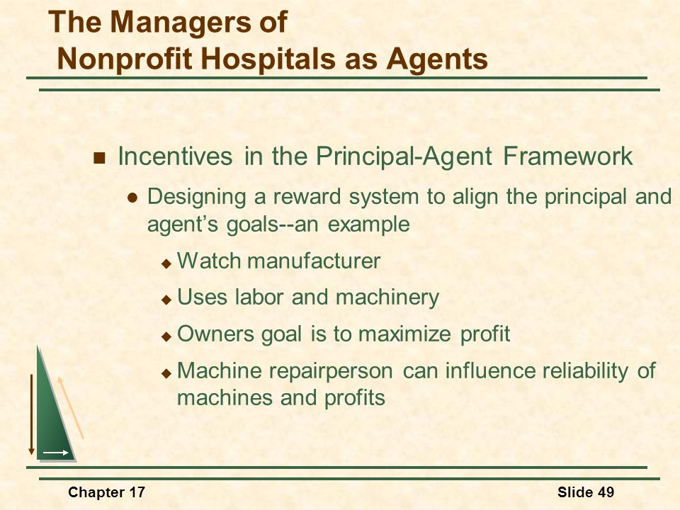 Chapter 17Slide 50 The Principal--Agent Problem Incentives in the Principal-Agent Framework Designing a reward system to align the principal and agent's goals--an example  Revenue also depends, in part, on the quality of parts and the reliability of labor.