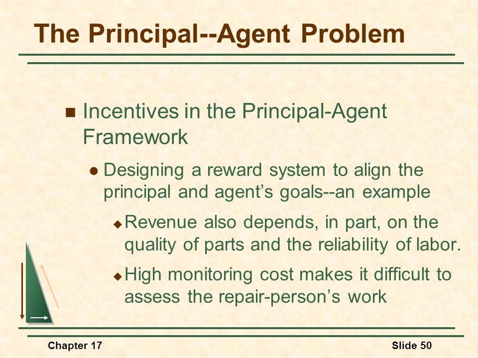 Chapter 17Slide 50 The Principal--Agent Problem Incentives in the Principal-Agent Framework Designing a reward system to align the principal and agent