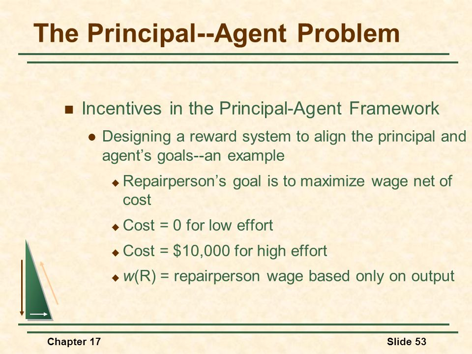 Chapter 17Slide 53 The Principal--Agent Problem Incentives in the Principal-Agent Framework Designing a reward system to align the principal and agent