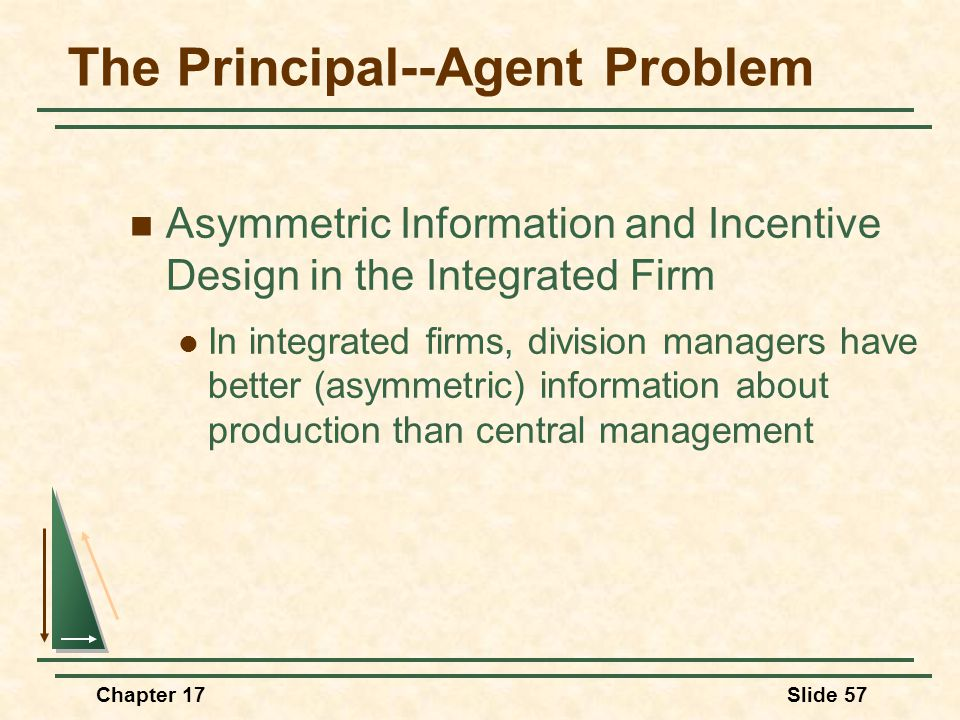 Chapter 17Slide 57 The Principal--Agent Problem Asymmetric Information and Incentive Design in the Integrated Firm In integrated firms, division manag