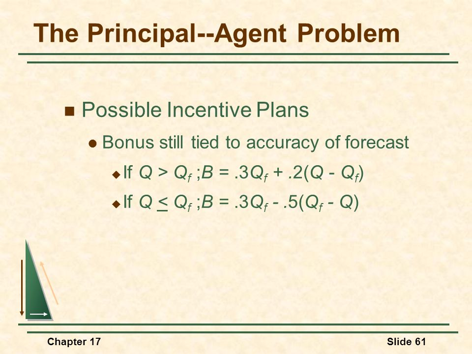 Chapter 17Slide 62 Incentive Design in an Integrated Firm Output (units per year) 2,000 4,000 6,000 10,000 0 20,00030,00040,000 Bonus ($ per year) 8,000 If Q f = 30,000, bonus is $6,000, the maximum amount possible.