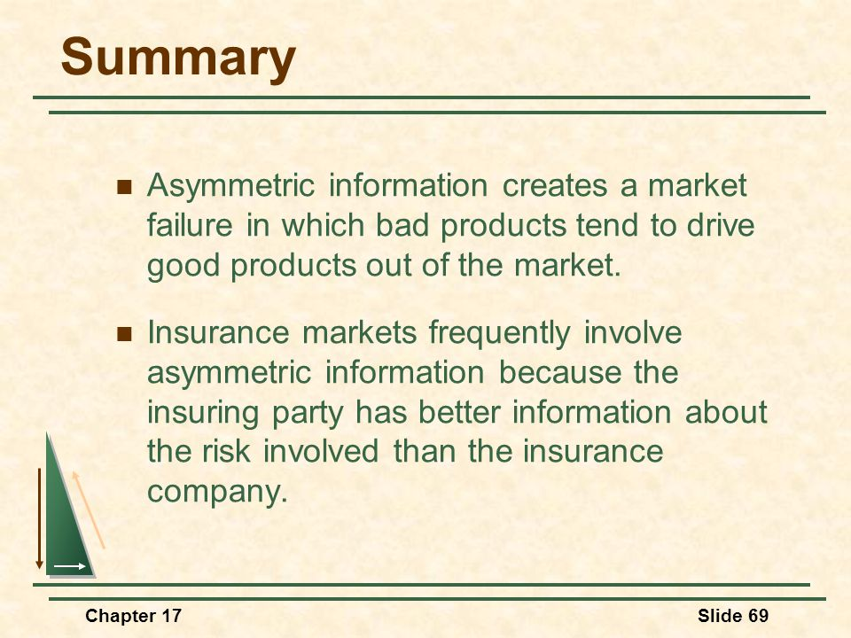 Chapter 17Slide 70 Summary Asymmetric information may make it costly for the owners of firms to monitor accurately the behavior of the firm's manager.