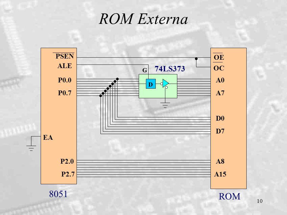 10 ROM Externa D 74LS373 ALE P0.0 P0.7 PSEN A0 A7 D0 D7 P2.0 P2.7 A8 A15 OE OC EA G 8051 ROM