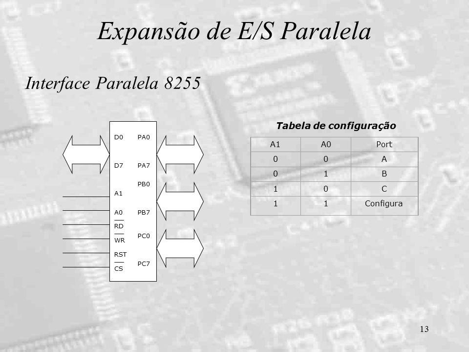 13 Expansão de E/S Paralela Interface Paralela 8255 A0 RD RST WR CS D0 D7 PA0 PA7 PB0 PB7 PC0 PC7 A1 A0Port 00A 01B 10C 11Configura Tabela de configur