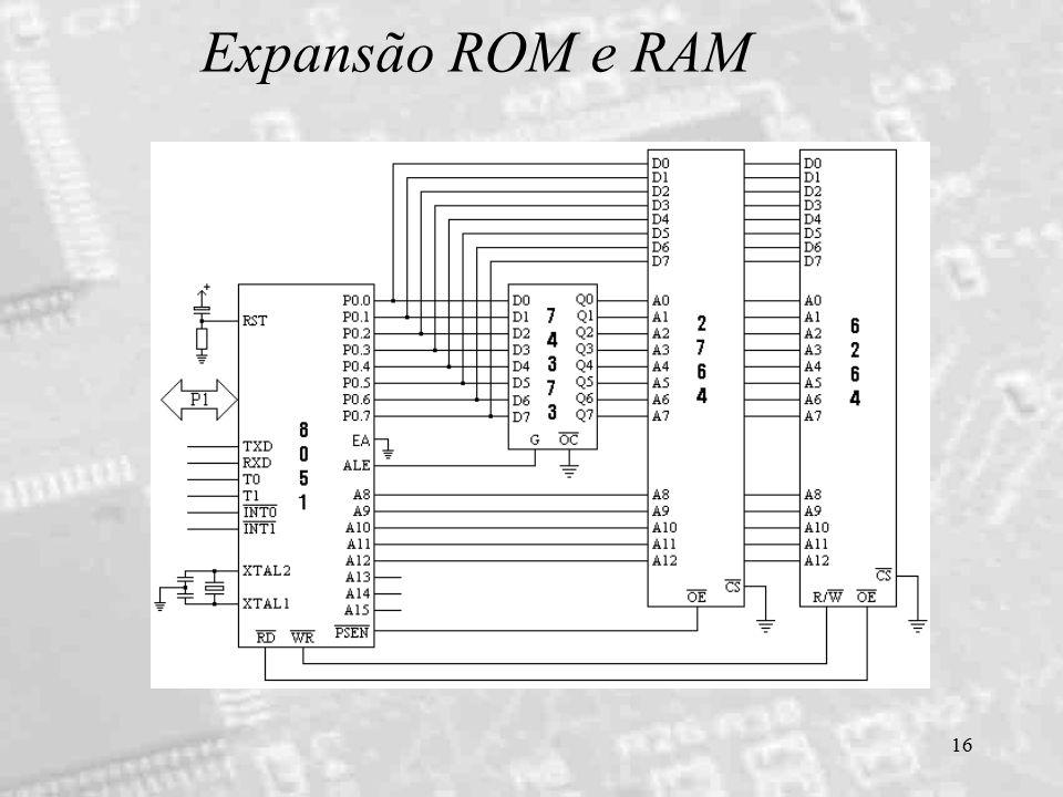 16 Expansão ROM e RAM